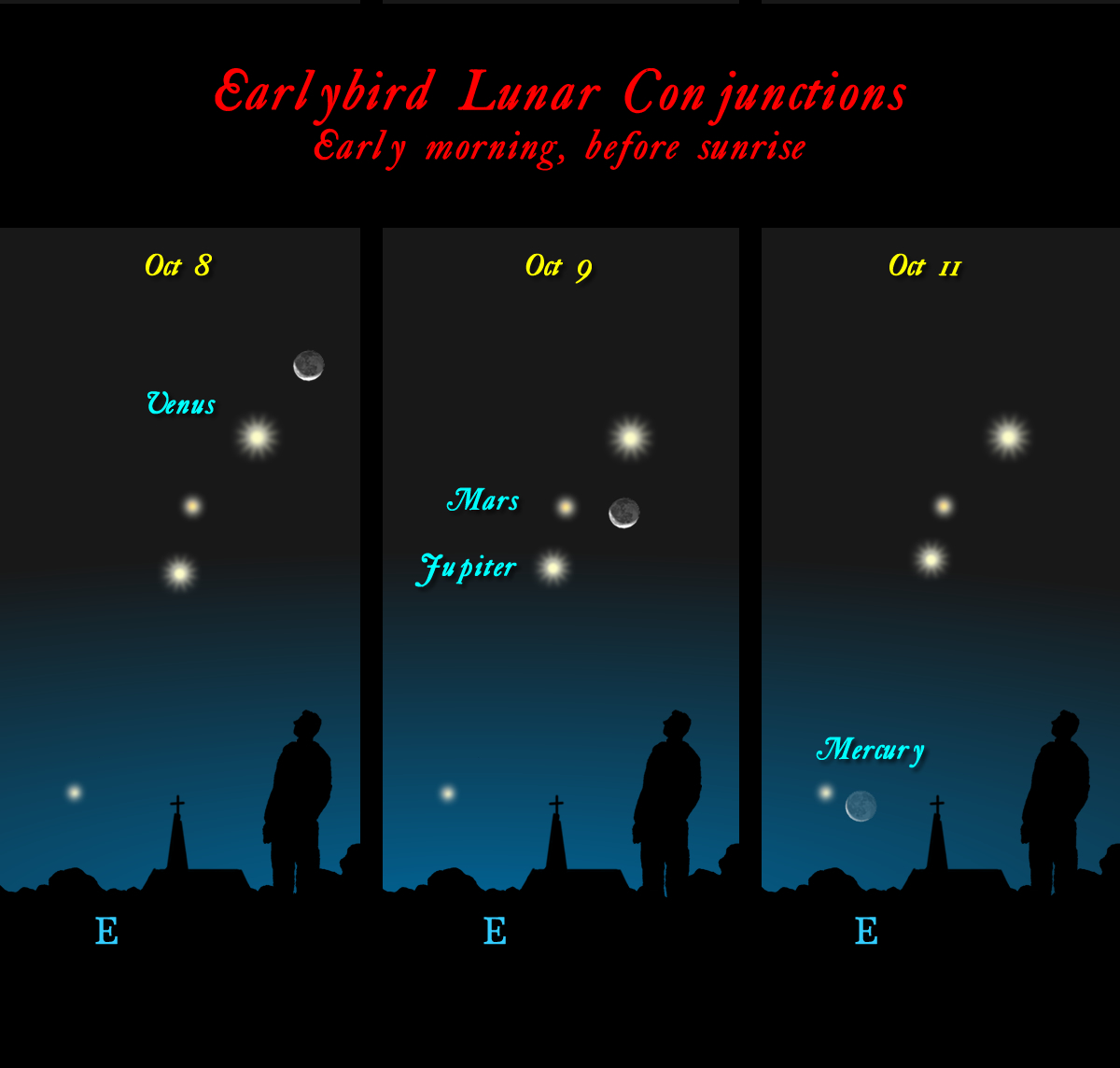 2015-10-C-MoonPlanets