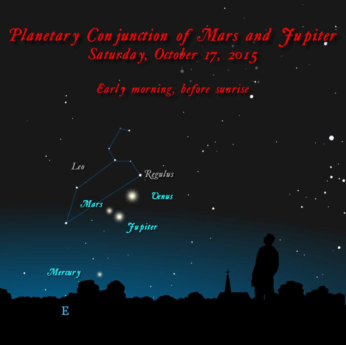 2015-10-D-MarsJupiter