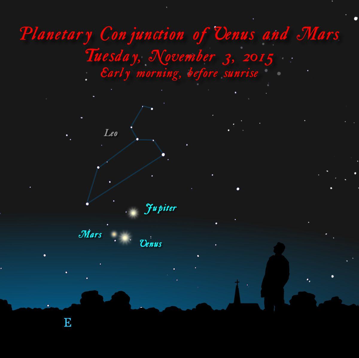 2015-10-F-VenusMars