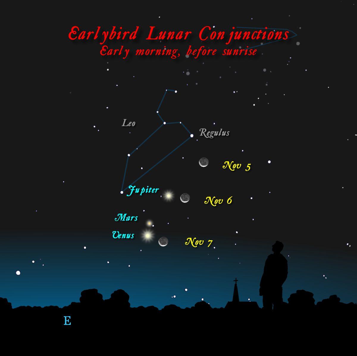 2015-10-G-MoonPlanets