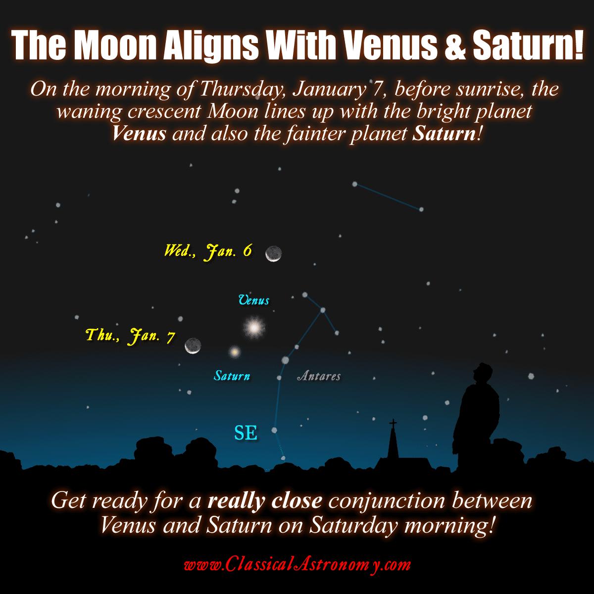 2016-1-LunarConj-VenusSaturn