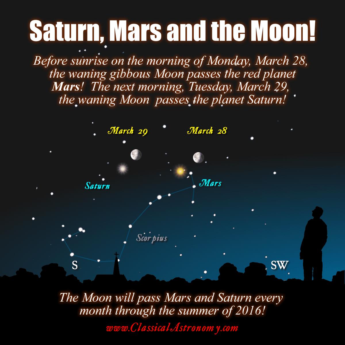 2016-3-SaturnMarsMoon