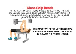 Close Grip Bench