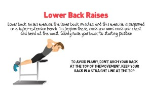Lower Back Raises