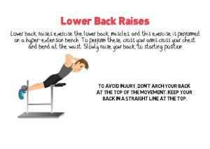 Lower Back Raises