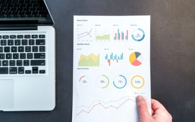 How to Leverage KPIs to Grow YourBusiness