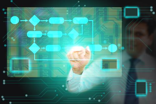 Automatum - Serviços: Transformação de Processos de Negócio