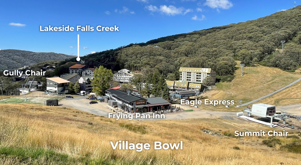Lakeside Falls Creek location in relation to the chairlifts