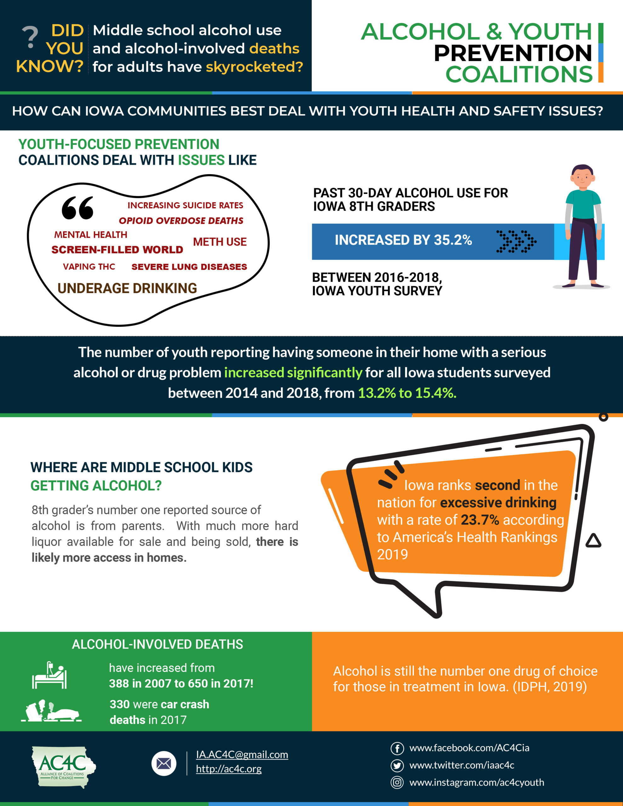 Alcohol & Youth Prevention Coalitions Flyer