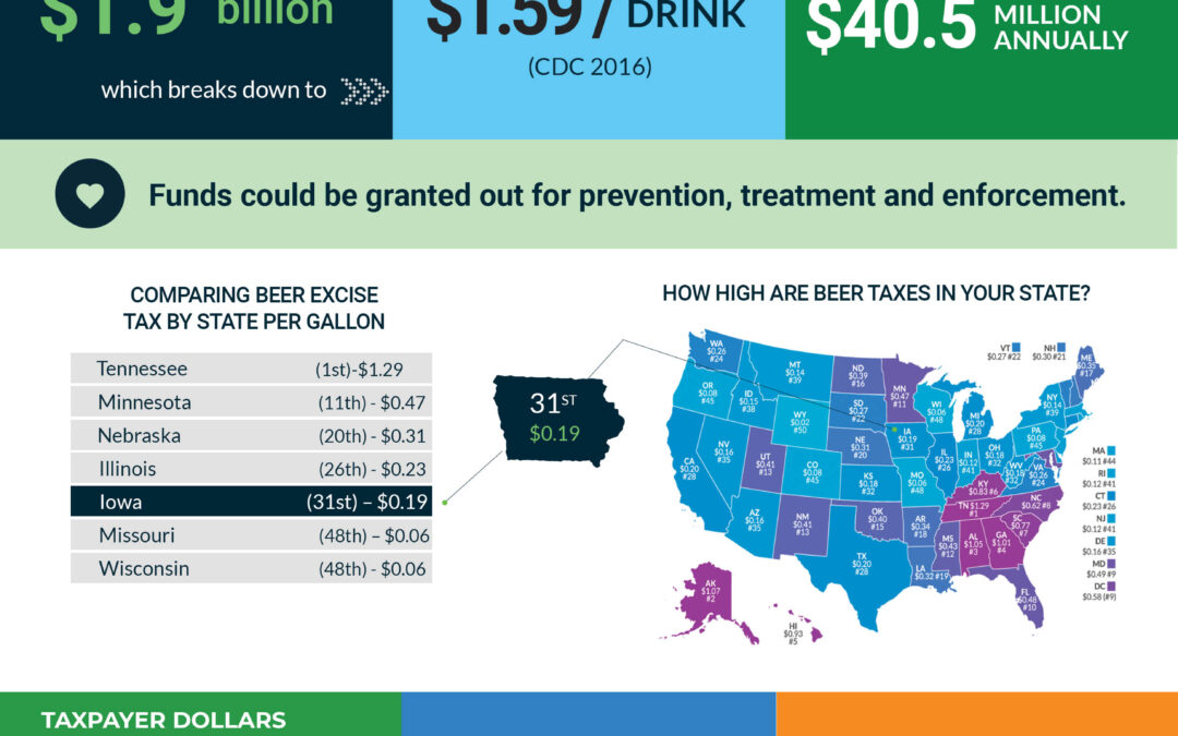 Save Lives & Taxpayer Dollars