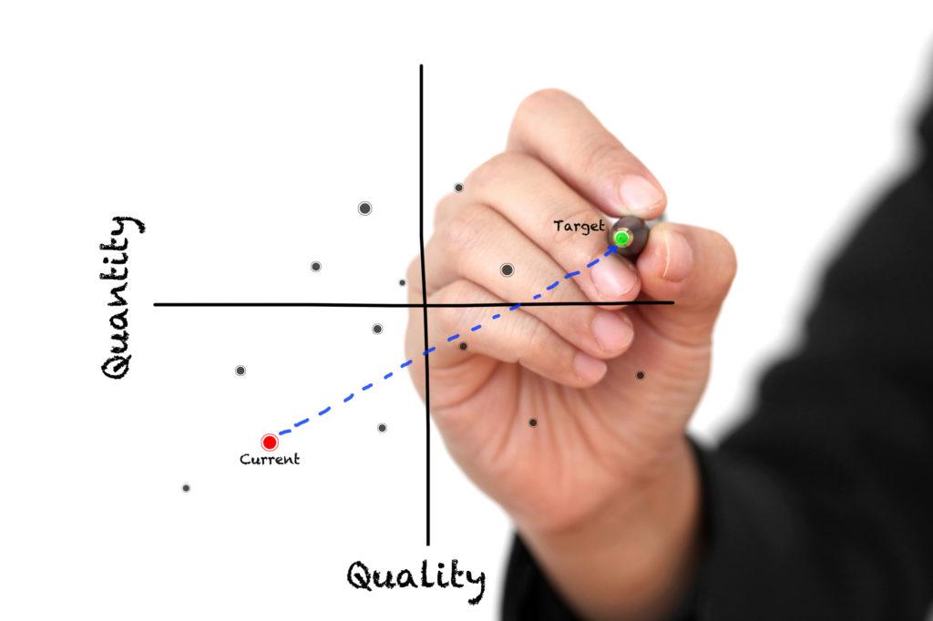 Design Quality Assurance