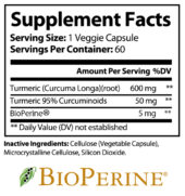 Turmeric Joint Support ingredients
