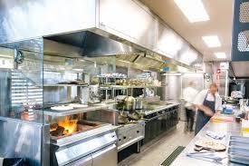 Restaurant, Motels, Industrial
