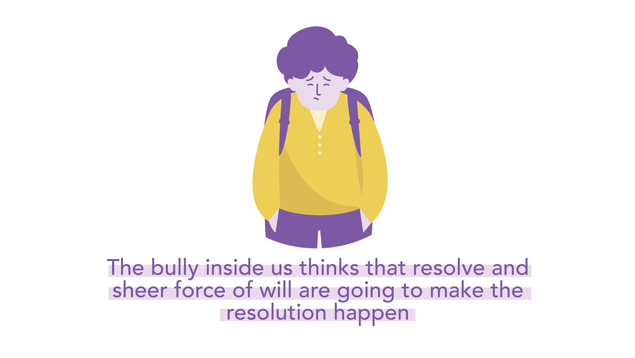 Resolution and Willpower Go Hand in Hand, Resolutions Are for Fools and for Bullies related article image