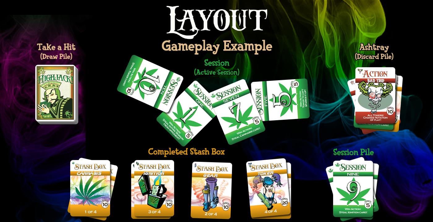Step-7_Gameplay-Layout