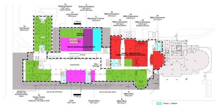 UBC Sauder School of Business:  Master Program + Functional Modelling