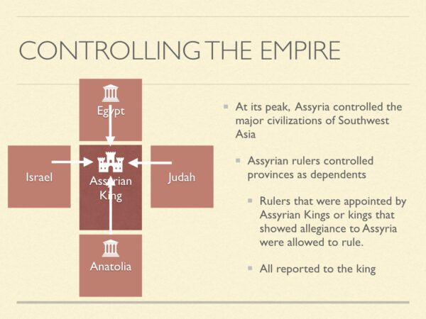 Controlling The Empire