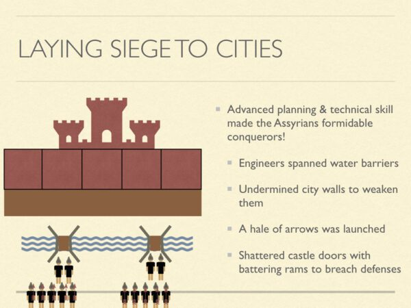 Laying Siege To Cities