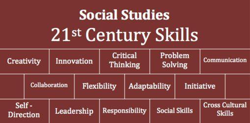 21st Century Skills In Social Studies