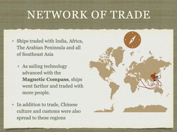 Netwrok of trade