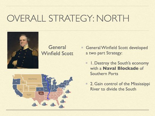 Overall Strategy North