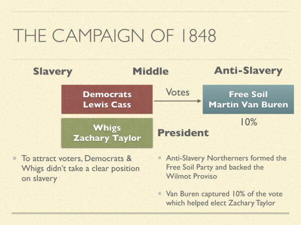 The Campaign of 1848