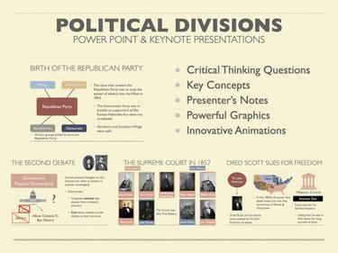 Political Divisions Presentation