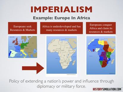 Concept Imperialism