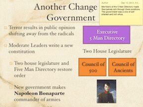 5 Man Directory