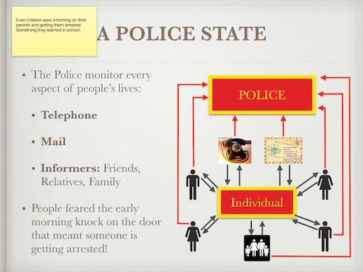 A Police State