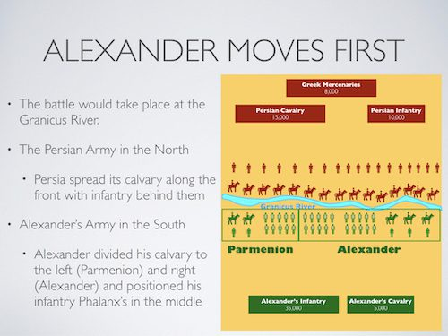 Alexander Moves first