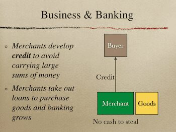 Business and Banking