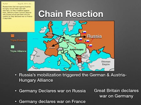 WWI Chain Reaction
