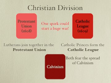 Christian Division