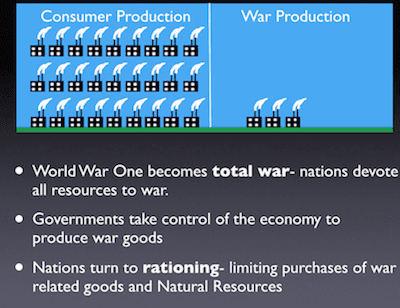 Consumer to war production