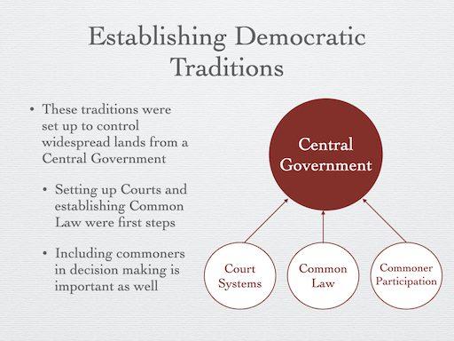 Establishing Democratic Traditions