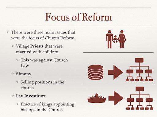 Focus of Reform
