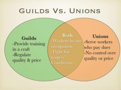 Guilds Vs Unions