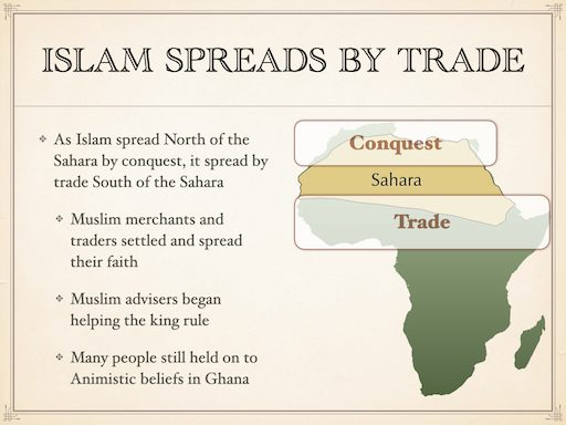 Islam Spreads By Trade
