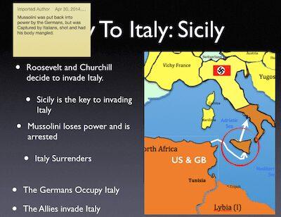 Key To Italy: Sicily