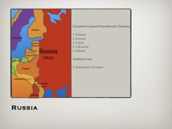Lost Russian Territory after WWI