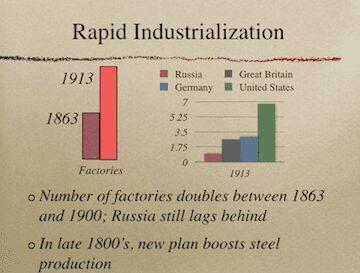 Rapid Industrialization In Russia
