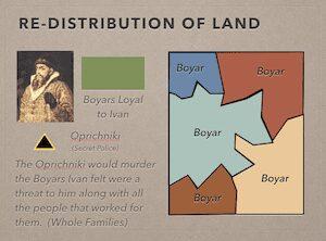 Redistribution of Land