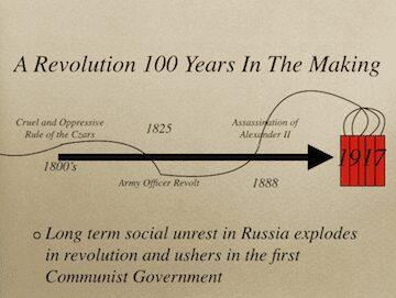 Revolution In Russia