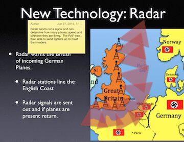 New Technology: Radar