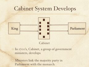 The Cabinet System