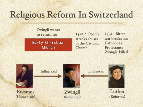 Religious Reform In Switzerland