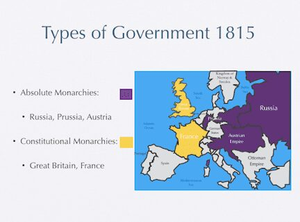 Types of Government 1815