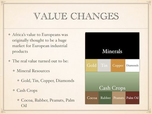 Value Changes