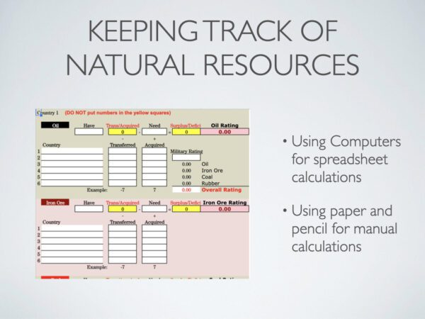 Keeping Track of Resources